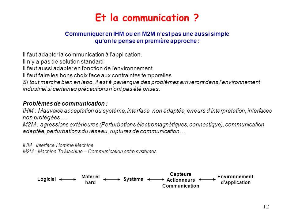 12 Communiquer en IHM ou en M2M nest pas une aussi simple quon le pense en première approche : Il faut adapter la communication à lapplication. Il ny