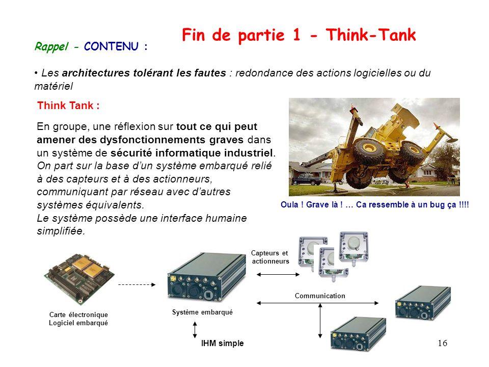 16 Rappel - CONTENU : Les architectures tolérant les fautes : redondance des actions logicielles ou du matériel Fin de partie 1 - Think-Tank Carte éle
