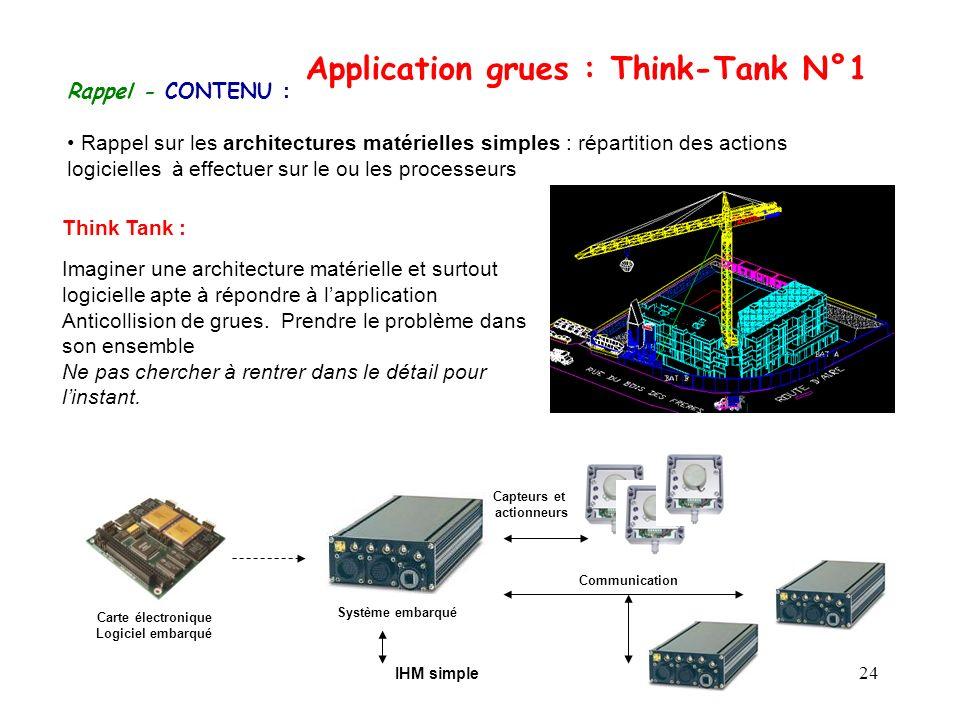 24 Rappel - CONTENU : Rappel sur les architectures matérielles simples : répartition des actions logicielles à effectuer sur le ou les processeurs App
