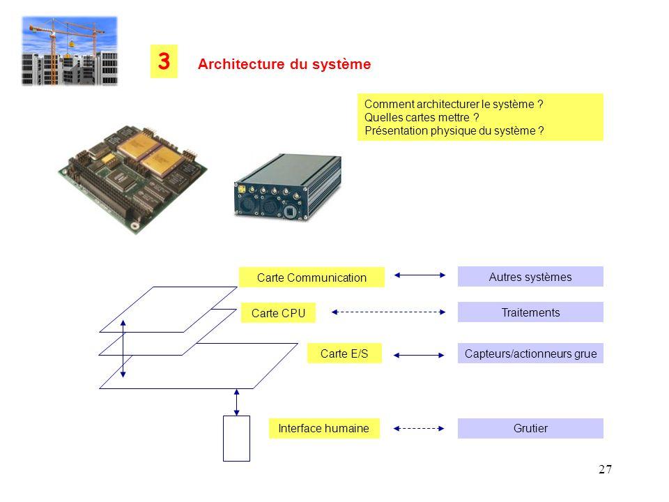 27 Architecture du système 3 Comment architecturer le système ? Quelles cartes mettre ? Présentation physique du système ? Carte CPU Carte E/S Carte C
