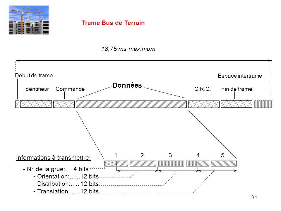 34 - Orientation:......12 bits - Distribution:.....12 bits - Translation:.....12 bits 1 2 3 4 5 Informations à transmettre: - N° de la grue:.. 4 bits
