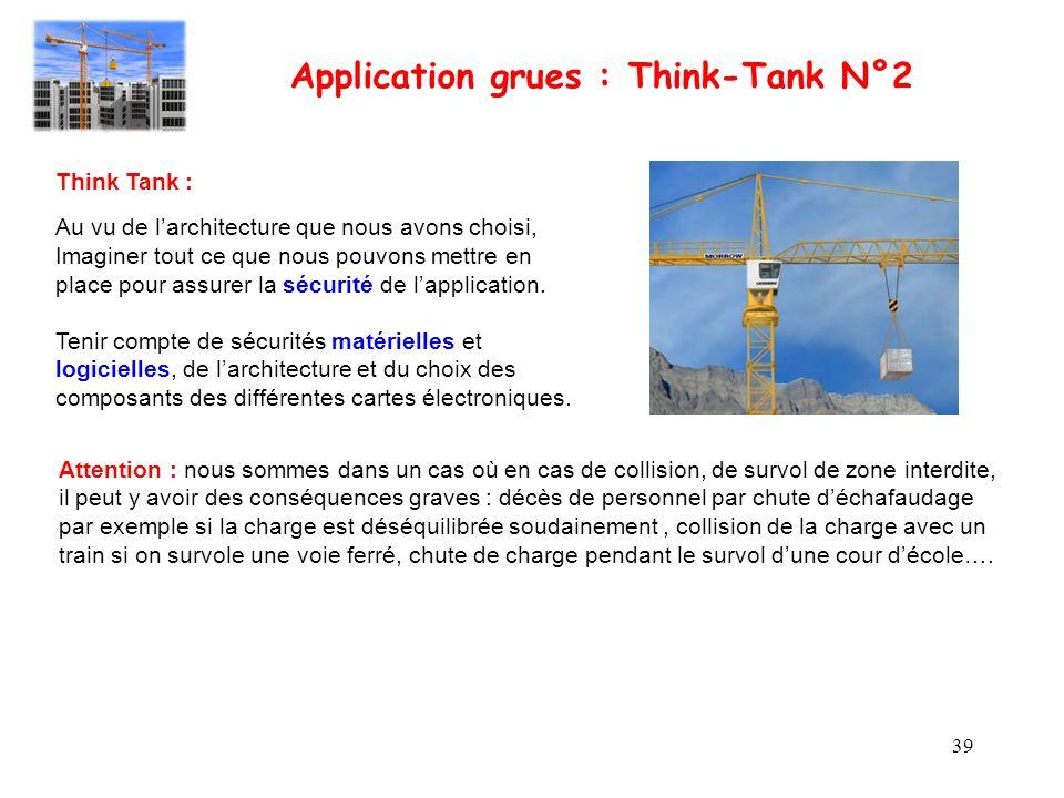 39 Application grues : Think-Tank N°2 Think Tank : Au vu de larchitecture que nous avons choisi, Imaginer tout ce que nous pouvons mettre en place pou