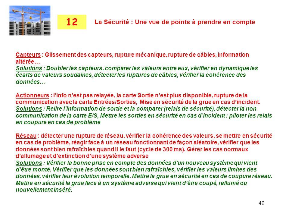 40 La Sécurité : Une vue de points à prendre en compte 12 Capteurs : Glissement des capteurs, rupture mécanique, rupture de câbles, information altéré