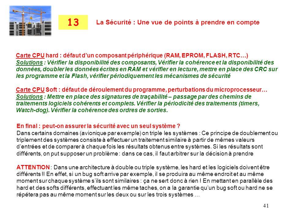 41 La Sécurité : Une vue de points à prendre en compte 13 Carte CPU hard : défaut dun composant périphérique (RAM, EPROM, FLASH, RTC…) Solutions : Vér