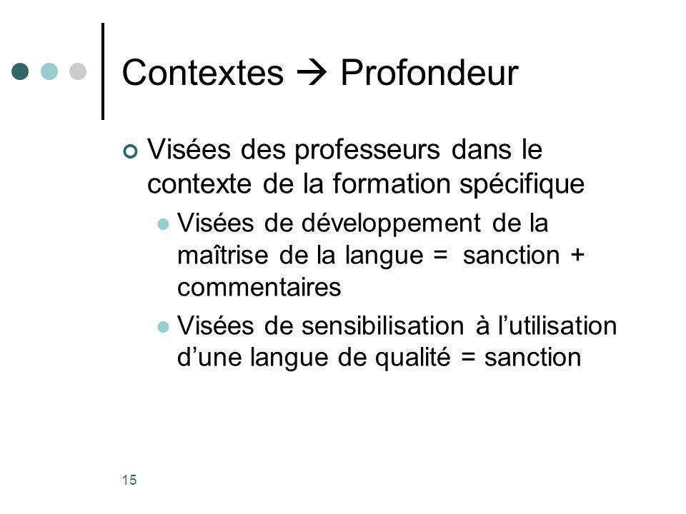 15 Contextes Profondeur Visées des professeurs dans le contexte de la formation spécifique Visées de développement de la maîtrise de la langue = sanction + commentaires Visées de sensibilisation à lutilisation dune langue de qualité = sanction