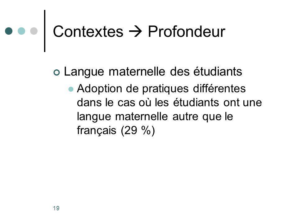 19 Contextes Profondeur Langue maternelle des étudiants Adoption de pratiques différentes dans le cas où les étudiants ont une langue maternelle autre que le français (29 %)