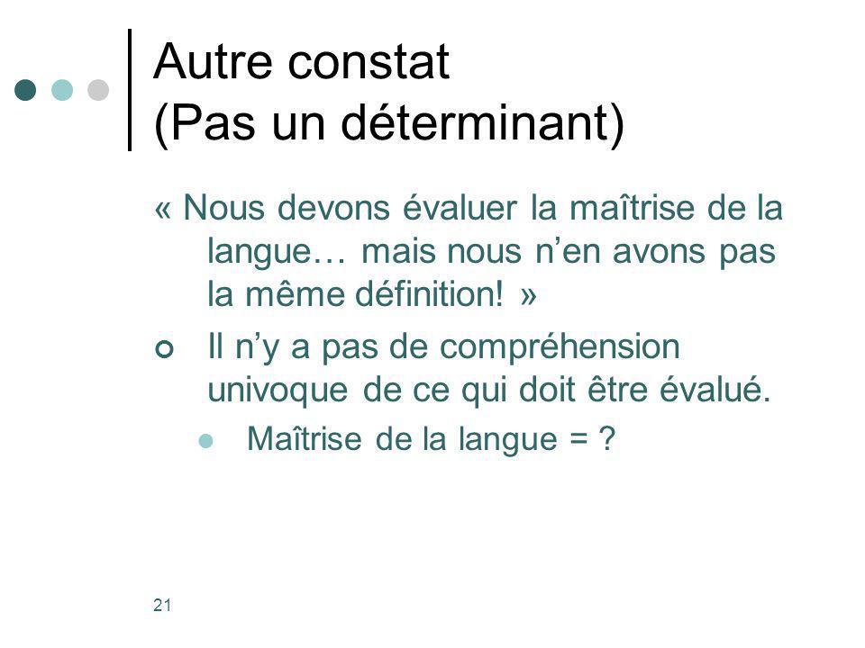 21 Autre constat (Pas un déterminant) « Nous devons évaluer la maîtrise de la langue… mais nous nen avons pas la même définition.