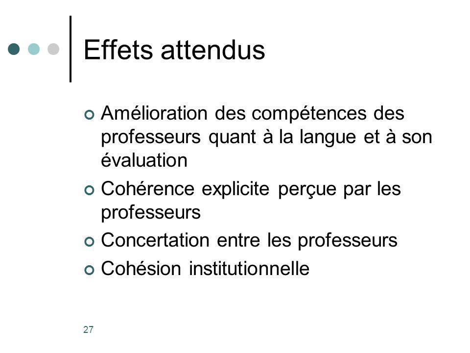27 Effets attendus Amélioration des compétences des professeurs quant à la langue et à son évaluation Cohérence explicite perçue par les professeurs Concertation entre les professeurs Cohésion institutionnelle