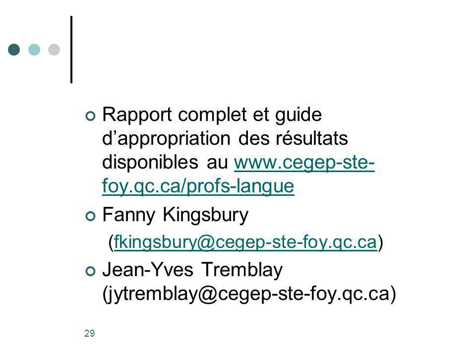 29 Rapport complet et guide dappropriation des résultats disponibles au www.cegep-ste- foy.qc.ca/profs-languewww.cegep-ste- foy.qc.ca/profs-langue Fanny Kingsbury (fkingsbury@cegep-ste-foy.qc.ca)fkingsbury@cegep-ste-foy.qc.ca Jean-Yves Tremblay (jytremblay@cegep-ste-foy.qc.ca)