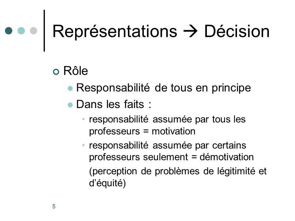 5 Représentations Décision Rôle Responsabilité de tous en principe Dans les faits : responsabilité assumée par tous les professeurs = motivation responsabilité assumée par certains professeurs seulement = démotivation (perception de problèmes de légitimité et déquité)
