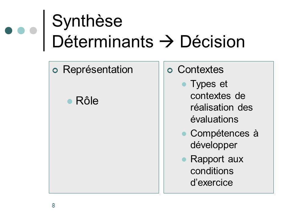 8 Synthèse Déterminants Décision Représentation Rôle Contextes Types et contextes de réalisation des évaluations Compétences à développer Rapport aux conditions dexercice