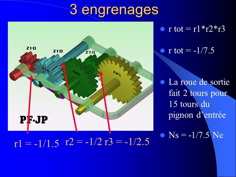 3 engrenages r tot = r1*r2*r3 r1 = -1/1.5 r2 = -1/2r3 = -1/2.5 r tot = -1/7.5 La roue de sortie fait 2 tours pour 15 tours du pignon dentrée Ns = -1/7