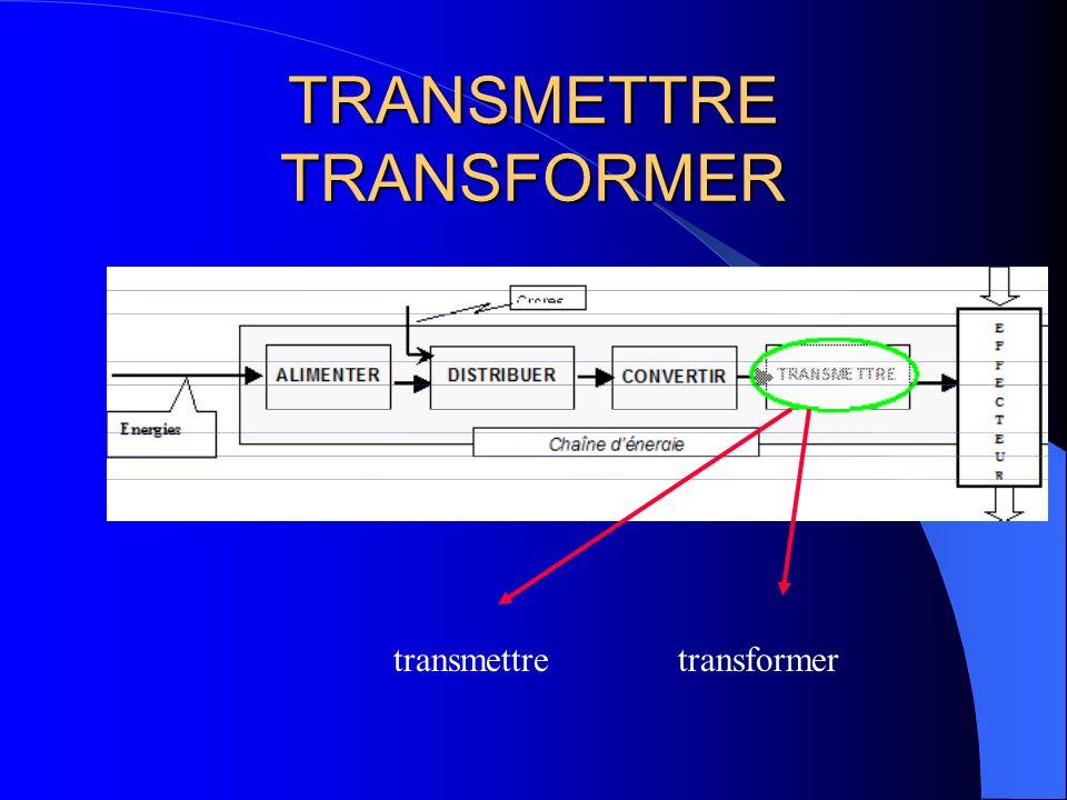 TRANSMETTRE TRANSFORMER transmettretransformer