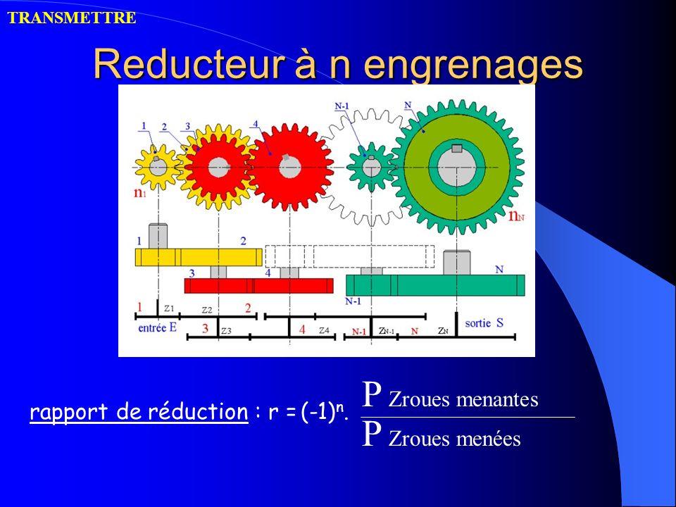 Reducteur à n engrenages TRANSMETTRE rapport de réduction : r = P Zroues menantes P Zroues menées (-1) n.