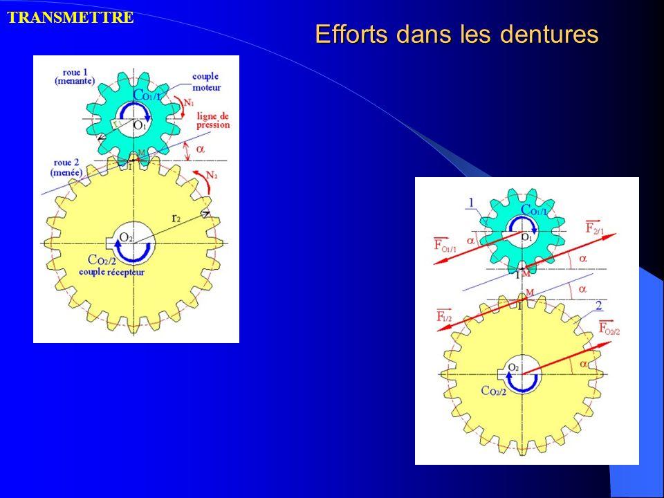 Efforts dans les dentures TRANSMETTRE