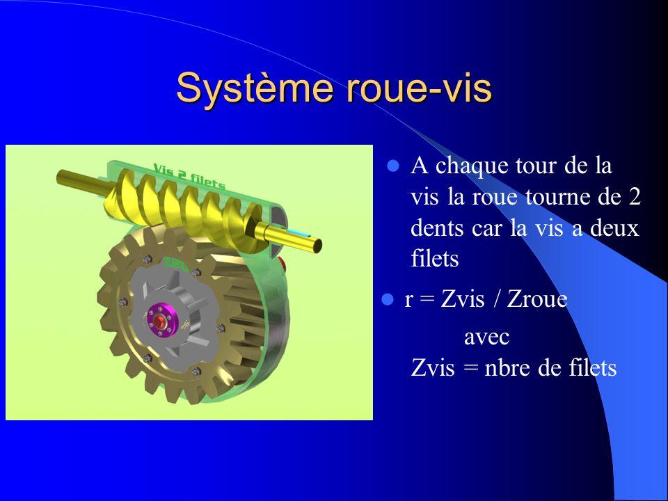 Système roue-vis A chaque tour de la vis la roue tourne de 2 dents car la vis a deux filets r = Zvis / Zroue avec Zvis = nbre de filets