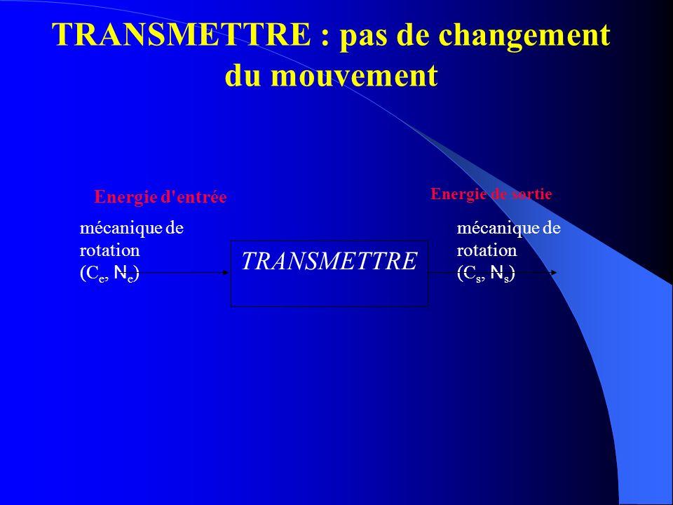 TRANSMETTRE : pas de changement du mouvement mécanique de rotation (C e, N e ) mécanique de rotation (C s, N s ) TRANSMETTRE Energie d'entrée Energie