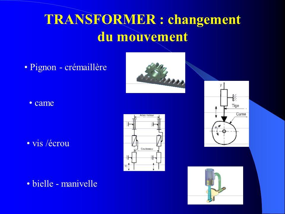 Pignon - crémaillère came vis /écrou TRANSFORMER : changement du mouvement bielle - manivelle