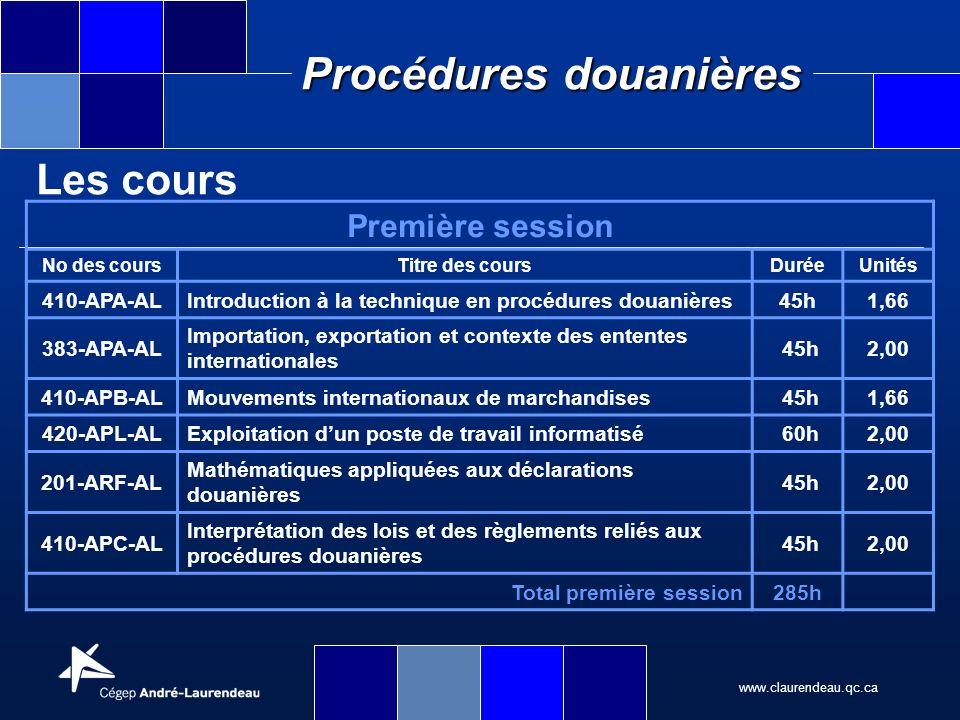www.claurendeau.qc.ca Procédures douanières Première session No des coursTitre des coursDuréeUnités 410-APA-ALIntroduction à la technique en procédure