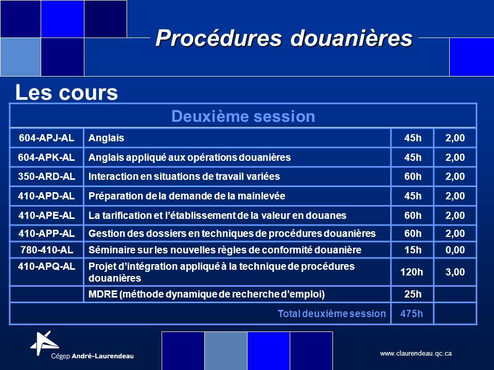 www.claurendeau.qc.ca Procédures douanières Deuxième session 604-APJ-ALAnglais 45h2,00 604-APK-ALAnglais appliqué aux opérations douanières 45h2,00 35