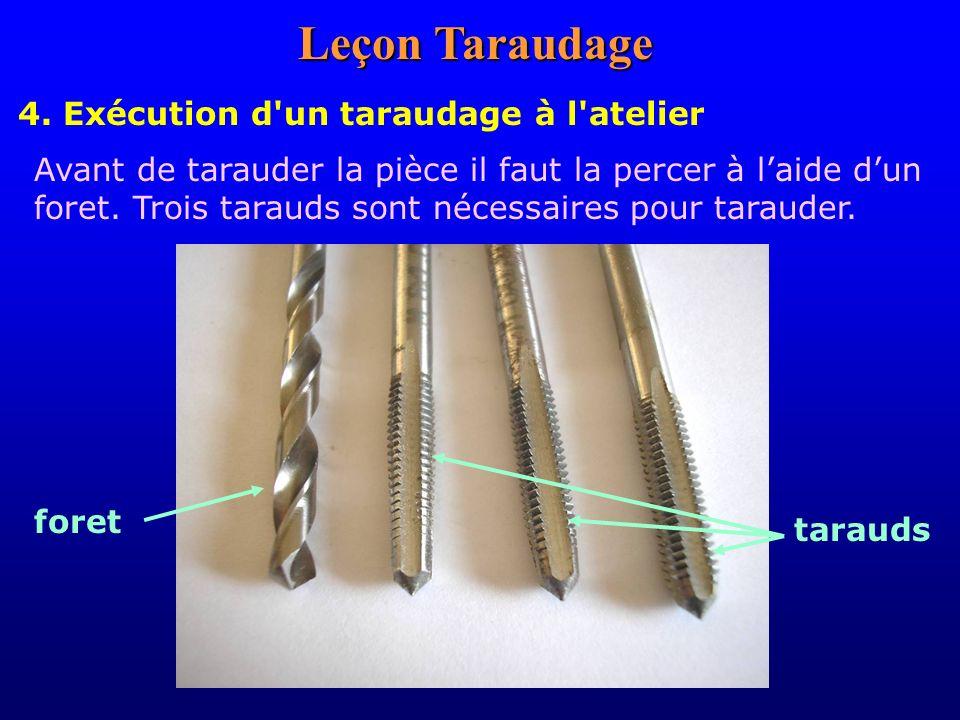 4. Exécution d'un taraudage à l'atelier Avant de tarauder la pièce il faut la percer à laide dun foret. Trois tarauds sont nécessaires pour tarauder.