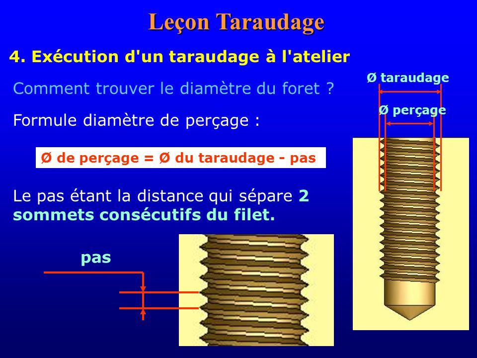 4. Exécution d'un taraudage à l'atelier Formule diamètre de perçage : Le pas étant la distance qui sépare 2 sommets consécutifs du filet. Comment trou
