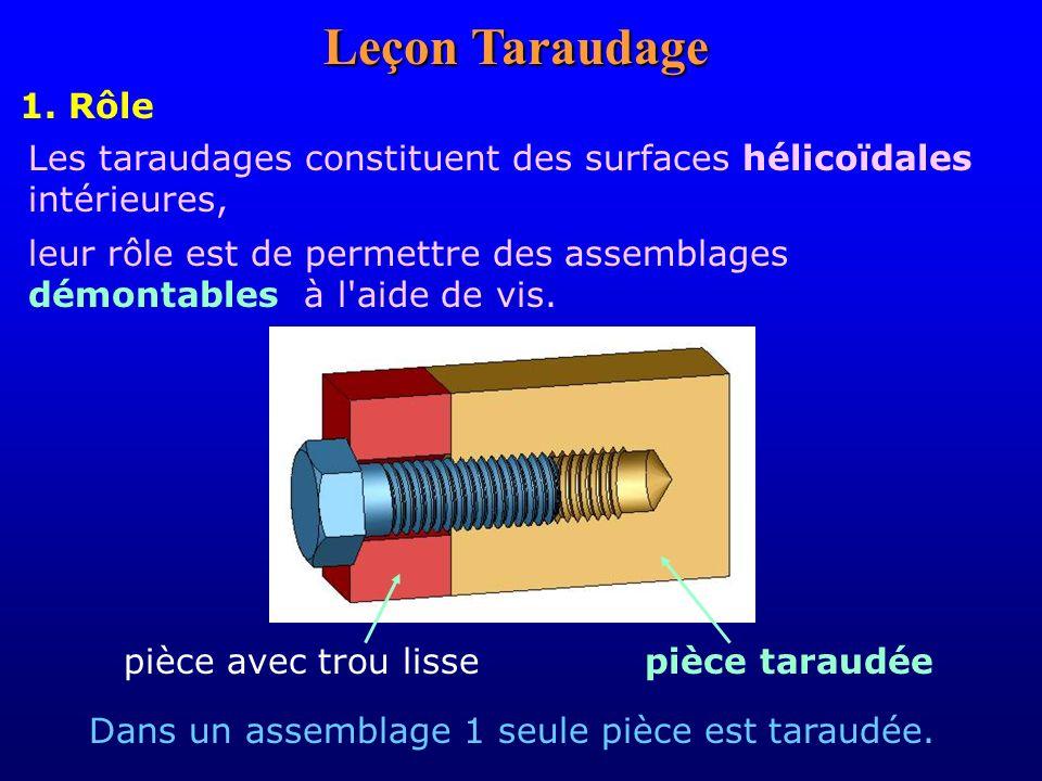 Leçon Taraudage 1. Rôle Les taraudages constituent des surfaces hélicoïdales intérieures, leur rôle est de permettre des assemblages démontables à l'a