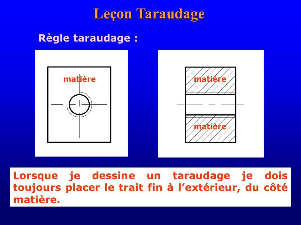 Règle taraudage : Lorsque je dessine un taraudage je dois toujours placer le trait fin à lextérieur, du côté matière. matière Leçon Taraudage