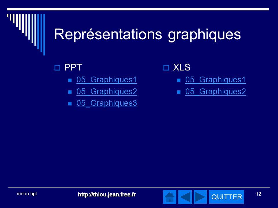 QUITTER http://thiou.jean.free.fr 12 menu.ppt Représentations graphiques PPT 05_Graphiques1 05_Graphiques2 05_Graphiques3 XLS 05_Graphiques1 05_Graphiques2