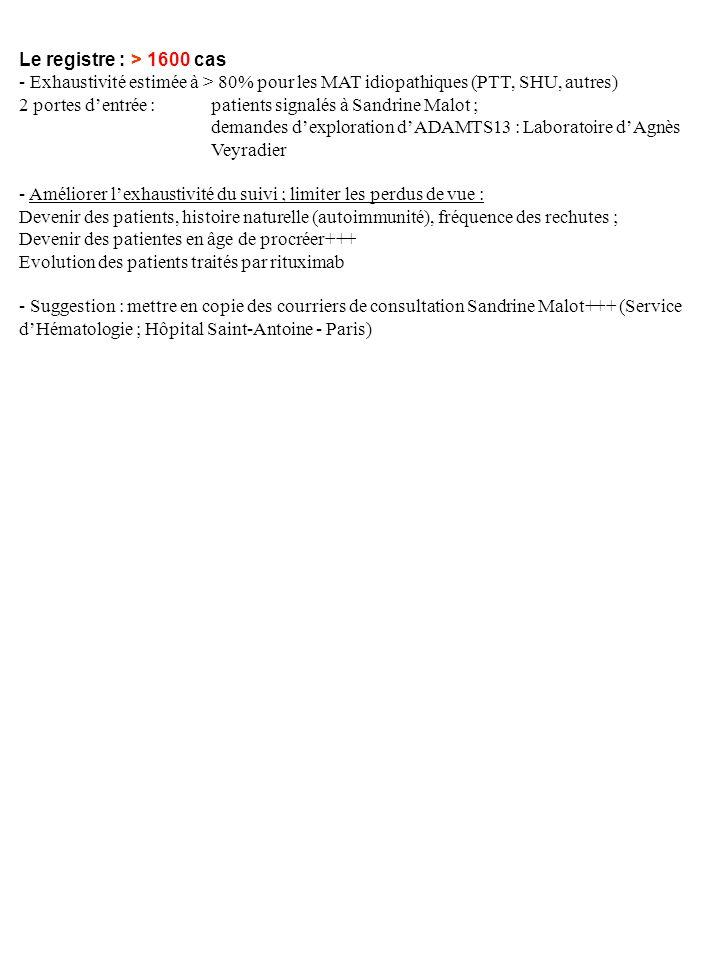 Le registre : > 1600 cas - Exhaustivité estimée à > 80% pour les MAT idiopathiques (PTT, SHU, autres) 2 portes dentrée :patients signalés à Sandrine Malot ; demandes dexploration dADAMTS13 : Laboratoire dAgnès Veyradier - Améliorer lexhaustivité du suivi ; limiter les perdus de vue : Devenir des patients, histoire naturelle (autoimmunité), fréquence des rechutes ; Devenir des patientes en âge de procréer+++ Evolution des patients traités par rituximab - Suggestion : mettre en copie des courriers de consultation Sandrine Malot+++ (Service dHématologie ; Hôpital Saint-Antoine - Paris)