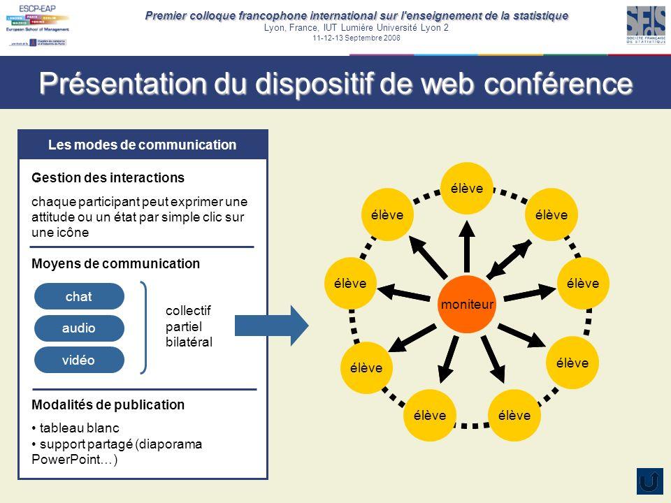 Premier colloque francophone international sur l'enseignement de la statistique Lyon, France, IUT Lumière Université Lyon 2 11-12-13 Septembre 2008 Pr