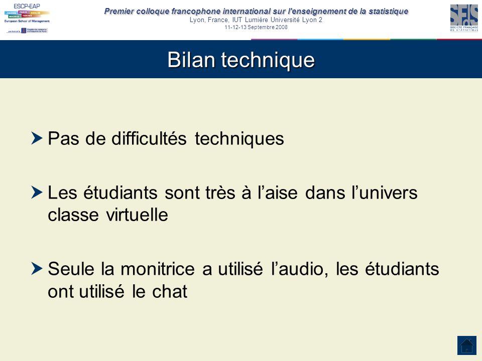 Premier colloque francophone international sur l'enseignement de la statistique Lyon, France, IUT Lumière Université Lyon 2 11-12-13 Septembre 2008 Bi