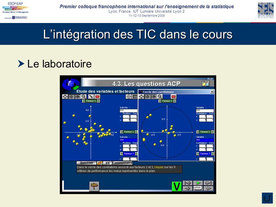 Premier colloque francophone international sur l'enseignement de la statistique Lyon, France, IUT Lumière Université Lyon 2 11-12-13 Septembre 2008 Li