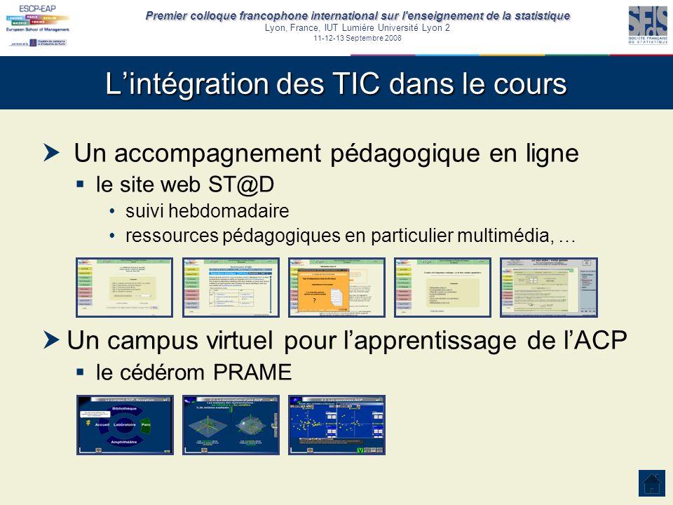 Premier colloque francophone international sur l enseignement de la statistique Lyon, France, IUT Lumière Université Lyon 2 11-12-13 Septembre 2008 Lintégration des TIC dans le cours