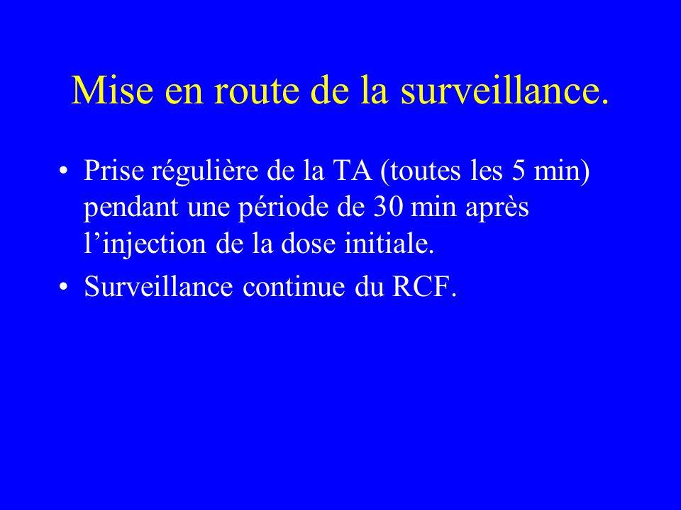 Mise en route de la surveillance. Prise régulière de la TA (toutes les 5 min) pendant une période de 30 min après linjection de la dose initiale. Surv