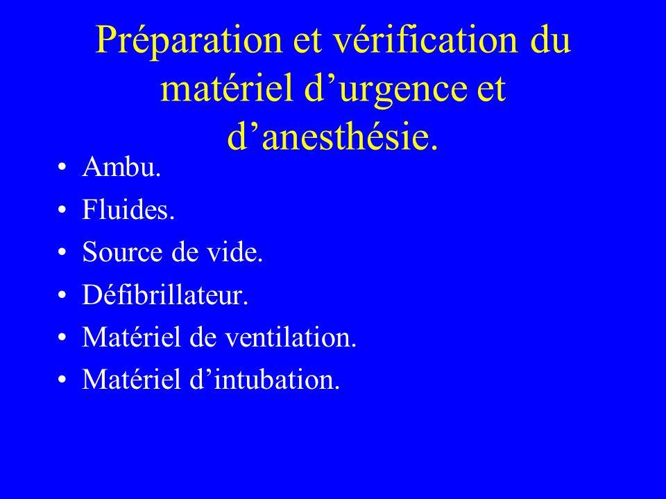 Préparation des drogues durgence et danesthésie.Pentothal = 2 seringues de 20 ml / 500 mg.