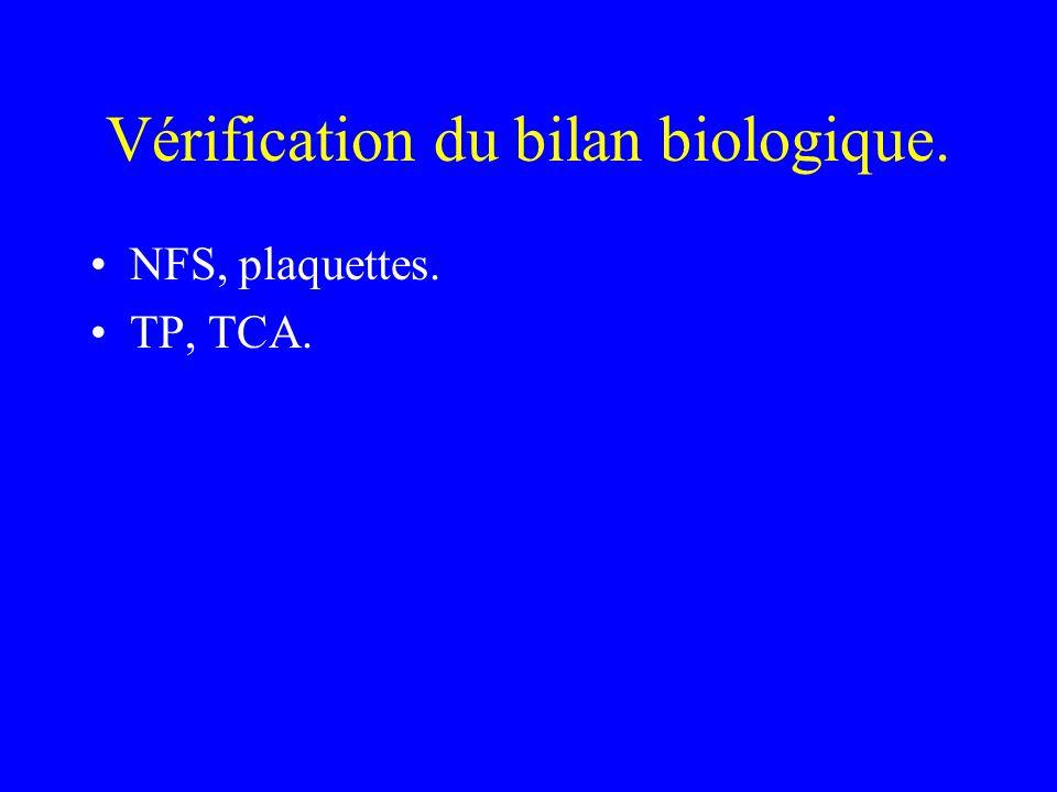Vérification du bilan biologique. NFS, plaquettes. TP, TCA.