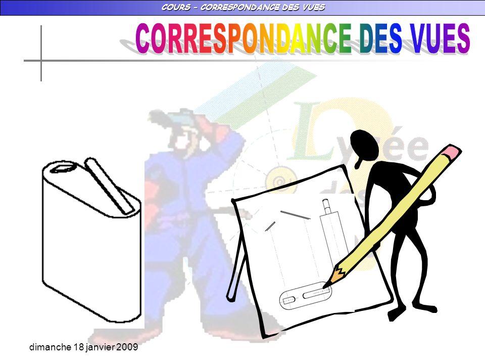 COURS – CORRESPONDANCE DES VUES dimanche 18 janvier 2009 Deux vues alignées verticalement ou horizontalement et situées côte à côte sont …………………………………………………………………………………………………………………… I – VUES ADJACENTES La vue de face, la vue de gauche et la vue de droite sont alignées HORIZONTALEMENT.
