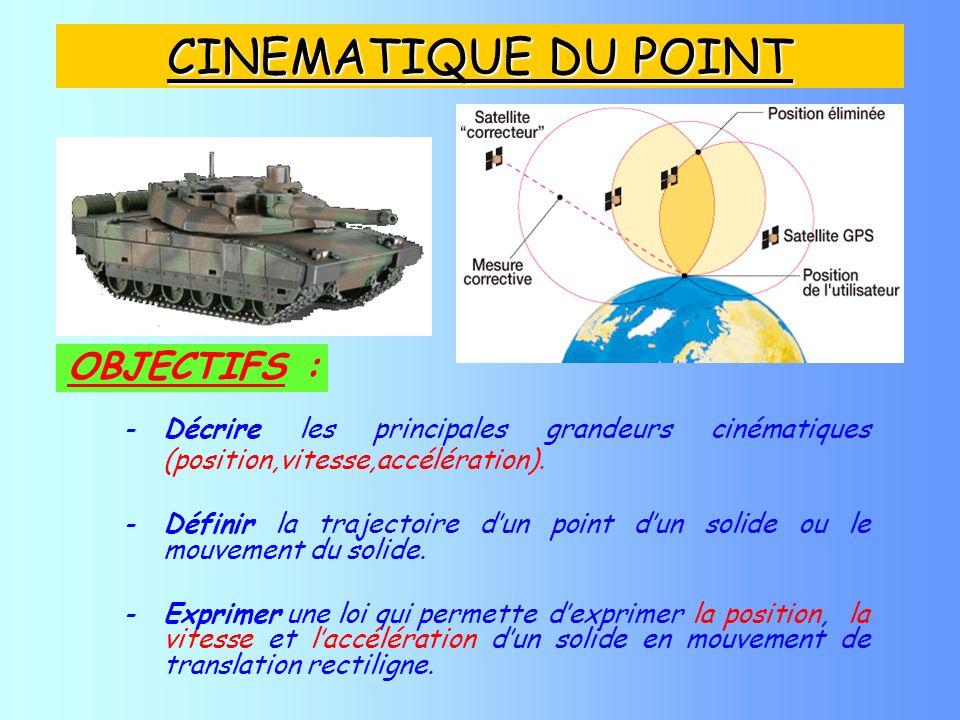 CINEMATIQUE DU POINT OBJECTIFS : -Décrire les principales grandeurs cinématiques (position,vitesse,accélération). - Définir la trajectoire dun point d