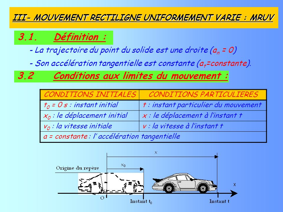 III- MOUVEMENT RECTILIGNE UNIFORMEMENT VARIE : MRUV 3.1.