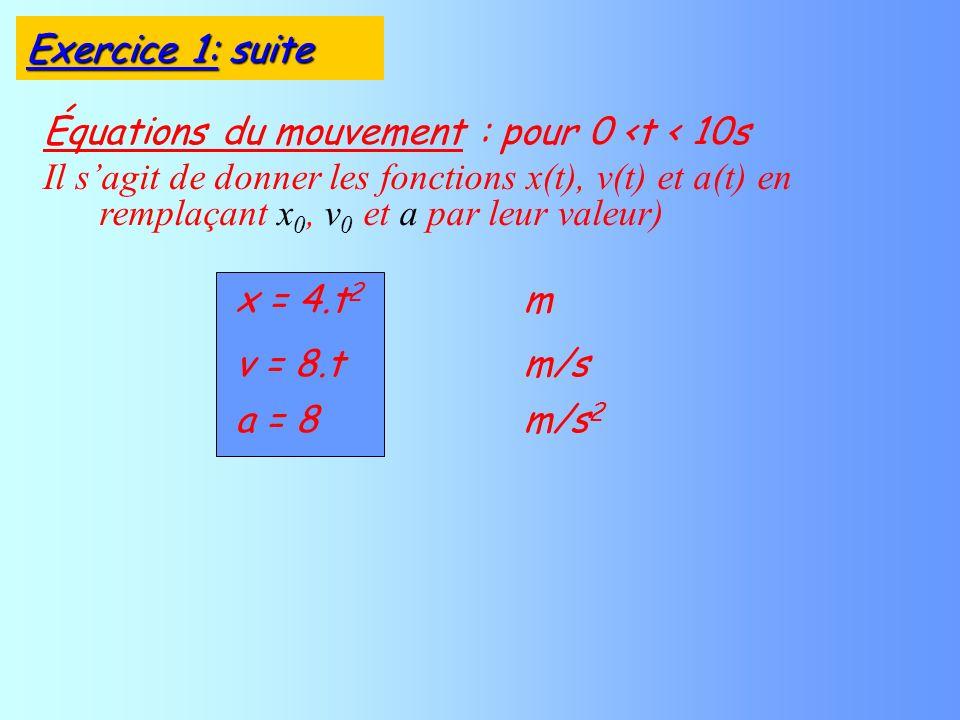 Équations du mouvement : pour 0 <t < 10s Il sagit de donner les fonctions x(t), v(t) et a(t) en remplaçant x 0, v 0 et a par leur valeur) v = 8.tm/s a