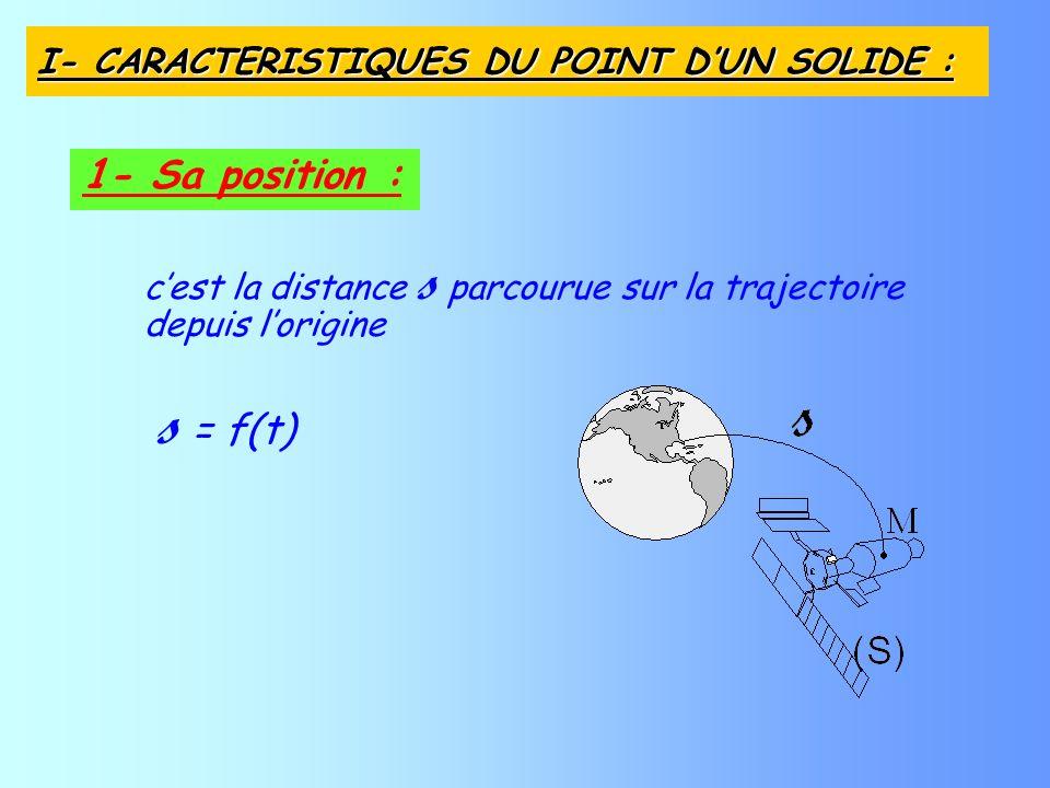 I- CARACTERISTIQUES DU POINT DUN SOLIDE : 1- Sa position : cest la distance s parcourue sur la trajectoire depuis lorigine s = f(t)