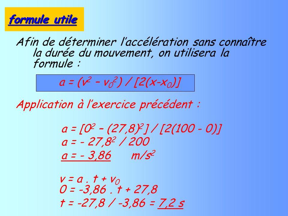 a = (v 2 – v 0 2 ) / [2(x-x 0 )] Afin de déterminer laccélération sans connaître la durée du mouvement, on utilisera la formule : Application à lexercice précédent : a = [0 2 – (27,8) 2 ] / [2(100 - 0)] a = - 27,8 2 / 200 a = - 3,86m/s 2 formule utile v = a.