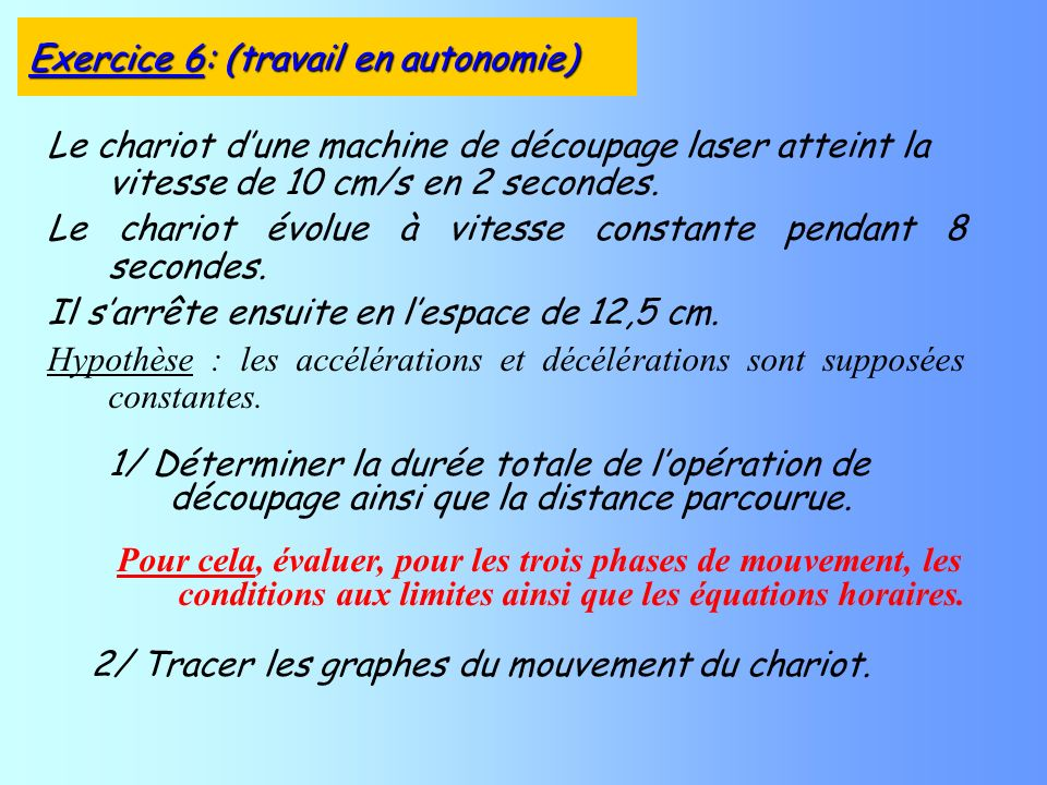 Le chariot dune machine de découpage laser atteint la vitesse de 10 cm/s en 2 secondes. Le chariot évolue à vitesse constante pendant 8 secondes. Il s