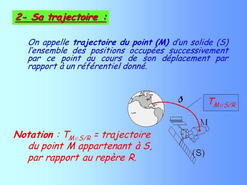 On appelle trajectoire du point (M) dun solide (S) lensemble des positions occupées successivement par ce point au cours de son déplacement par rapport à un référentiel donné.
