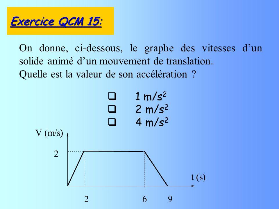 1 m/s 2 2 m/s 2 4 m/s 2 On donne, ci-dessous, le graphe des vitesses dun solide animé dun mouvement de translation. Quelle est la valeur de son accélé