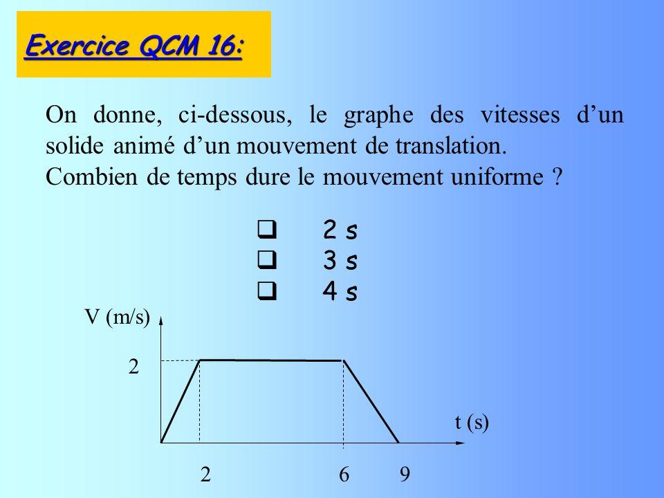 2 s 3 s 4 s On donne, ci-dessous, le graphe des vitesses dun solide animé dun mouvement de translation. Combien de temps dure le mouvement uniforme ?