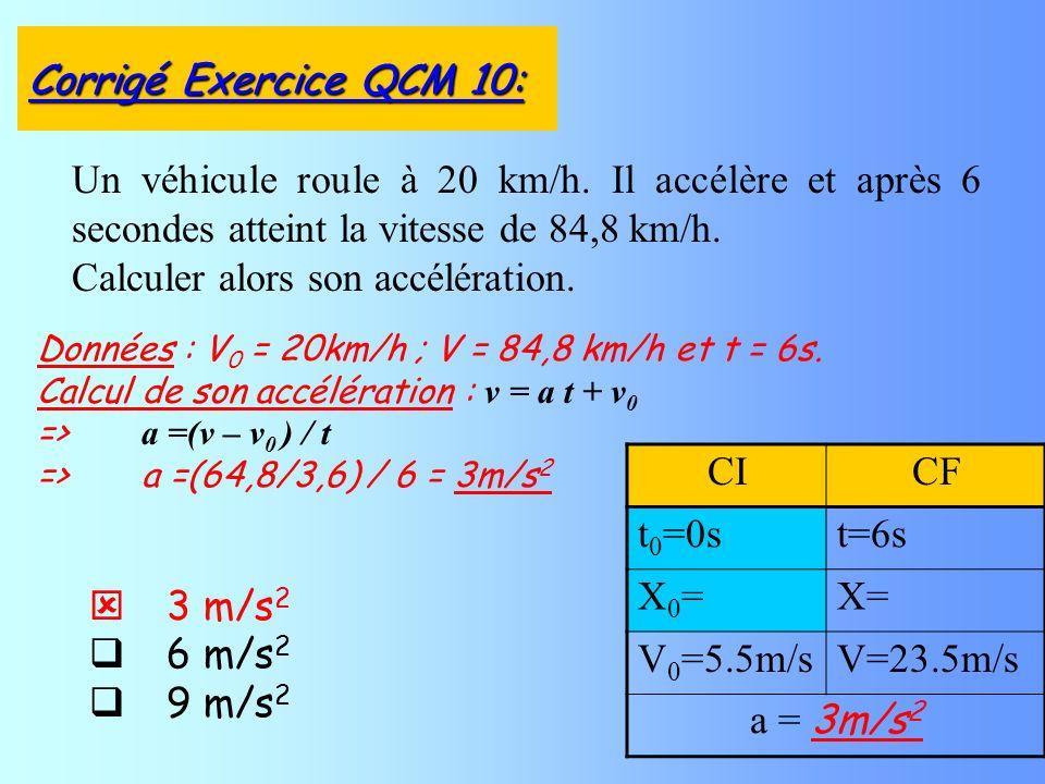 3 m/s 2 6 m/s 2 9 m/s 2 Un véhicule roule à 20 km/h. Il accélère et après 6 secondes atteint la vitesse de 84,8 km/h. Calculer alors son accélération.