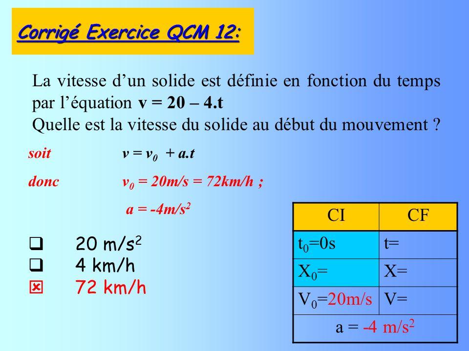 20 m/s 2 4 km/h 72 km/h La vitesse dun solide est définie en fonction du temps par léquation v = 20 – 4.t Quelle est la vitesse du solide au début du