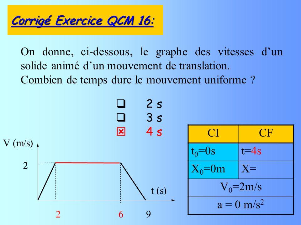 2 s 3 s 4 s On donne, ci-dessous, le graphe des vitesses dun solide animé dun mouvement de translation.